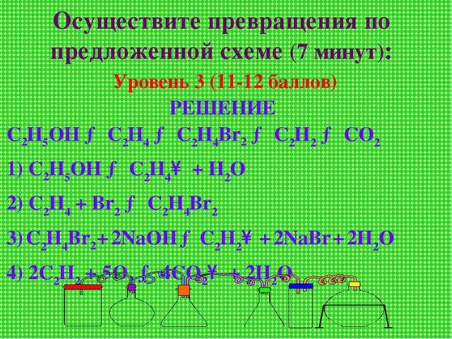 Осуществите превращения по предложенной схеме (7 минут): Уровень 3 (11-12 бал...
