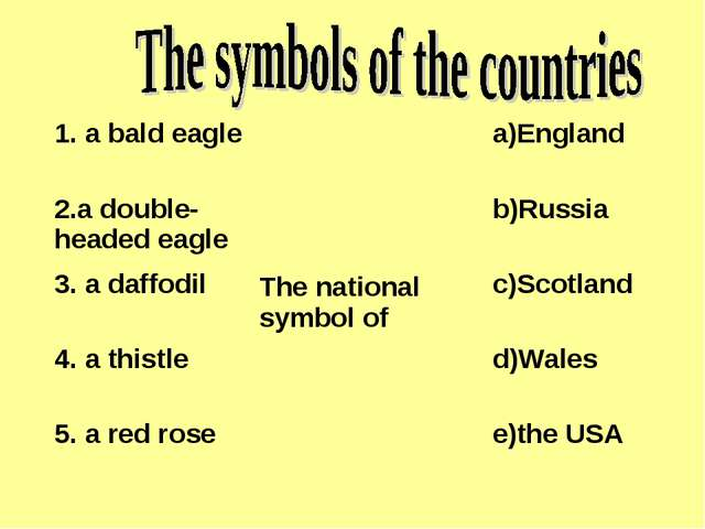 1. a bald eagle	The national symbol of	a)England	 2.a double-headed eagle	b)R...