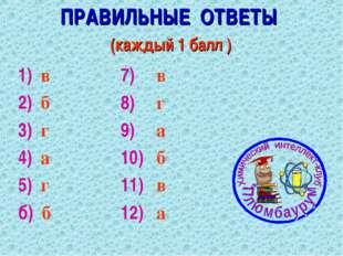ПРАВИЛЬНЫЕ ОТВЕТЫ (каждый 1 балл ) 1) в 2) б 3) г 4) а 5) г б) б 7) в 8) г 9)