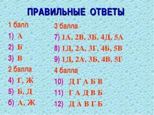ПРАВИЛЬНЫЕ ОТВЕТЫ 1 балл 1) А 2) Б 3) В 2 балла 4) Г, Ж 5) Б, Д б) А, Ж 3 бал