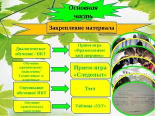 Основная часть Обучение критическому мышлению Презентация нового материала Та