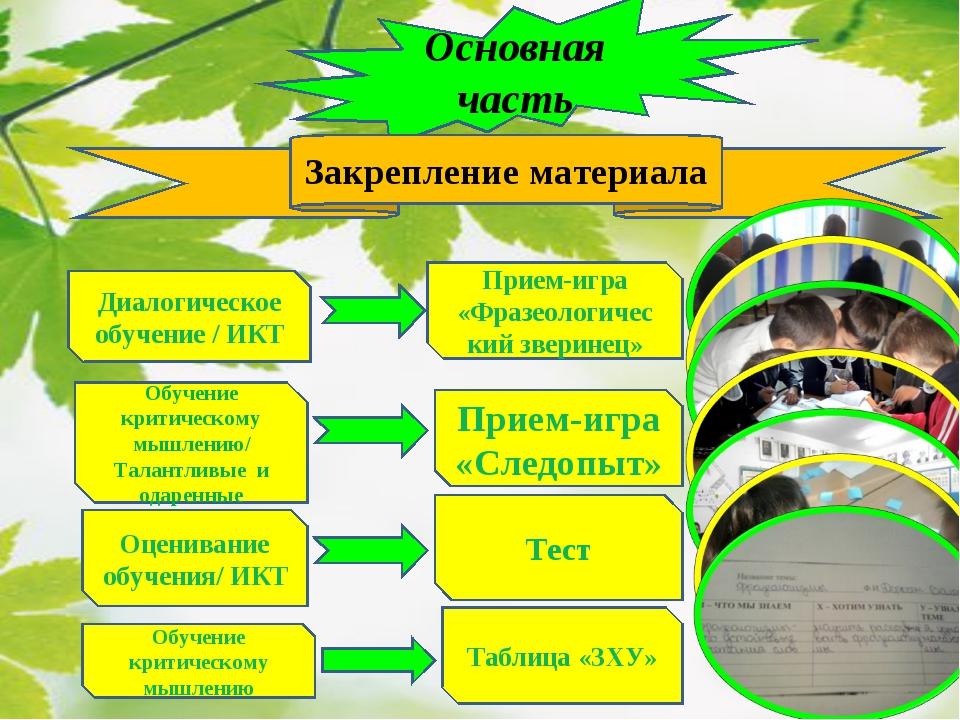 Основная часть Обучение критическому мышлению Презентация нового материала Та...