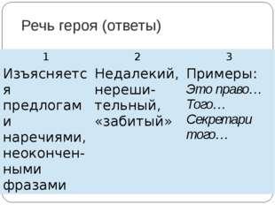Речь героя (ответы) 1 2 3 Изъясняется предлогами наречиями,неокончен-нымифраз