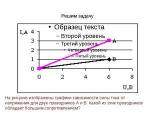 Решим задачу На рисунке изображены графики зависимости силы тока от напряжени