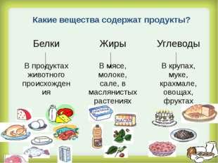 Какие вещества содержат продукты? Белки Жиры Углеводы В продуктах животного