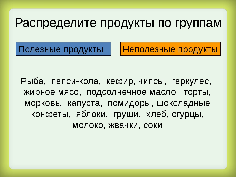 Распределите продукты по группам Полезные продукты Неполезные продукты Рыба,...
