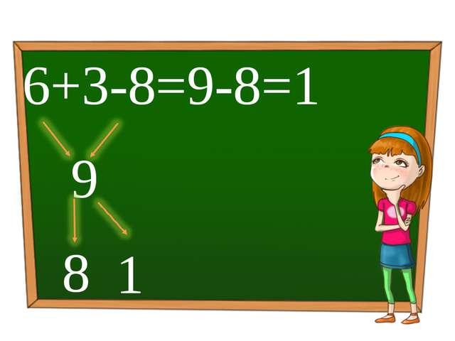 6+3-8=9-8=1 1 9 8 Обработка и подсчет результатов реализованы с помощью макро...