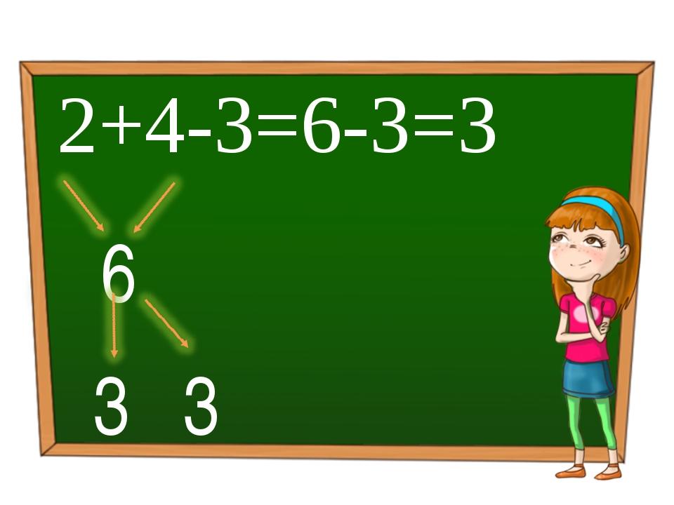 2+4-3=6-3=3 3 6 3 Обработка и подсчет результатов реализованы с помощью макро...