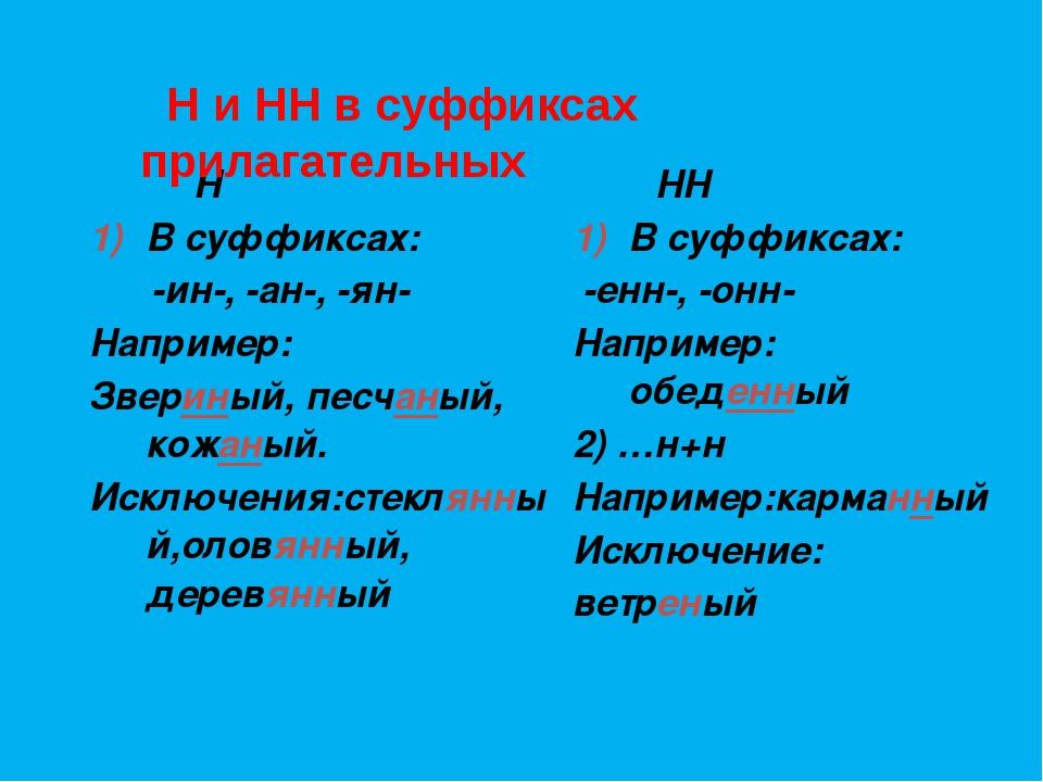 Н и НН в суффиксах прилагательных Н В суффиксах: -ин-, -ан-, -ян- Например:...