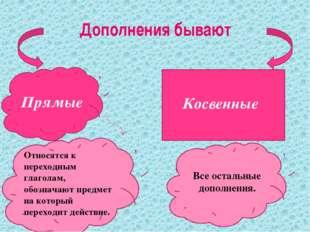 Дополнения бывают Прямые Косвенные Относятся к переходным глаголам, обозначаю