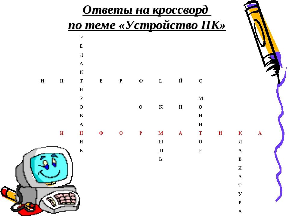 Ответы на кроссворд по теме «Устройство ПК» Р Е Д...