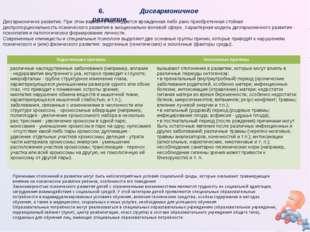 6. Дисгармоничное развитие. Дисгармоничное развитие. При этом варианте наблюд