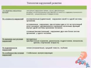 Типология нарушений развития  По характеру нарушенных функций сенсорные (на