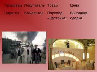 ПродавецПокупательТоварЦена Паратов Вожеватов Пароход «Ласточка» Выгодная