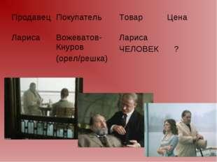 ПродавецПокупательТоварЦена Лариса Вожеватов-Кнуров (орел/решка) Лариса ЧЕ