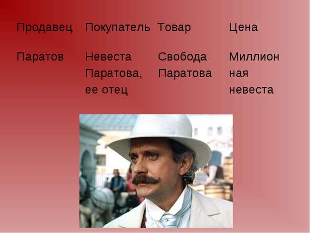 ПродавецПокупательТоварЦена Паратов Невеста Паратова, ее отец Свобода Пара...