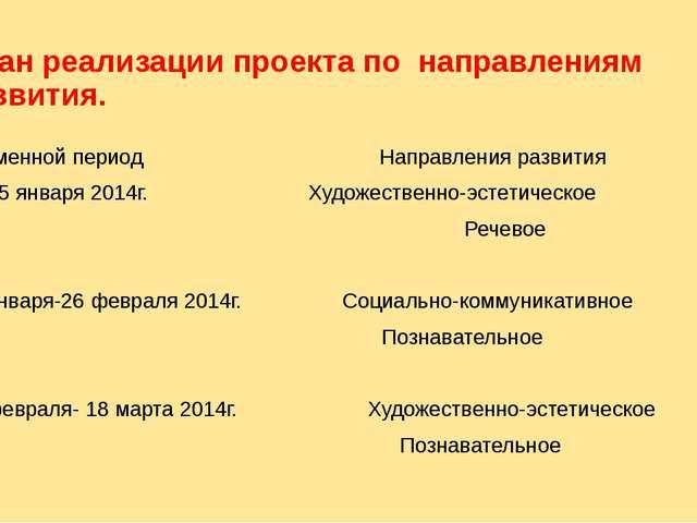 План реализации проекта по направлениям развития. Временной период Направлени...