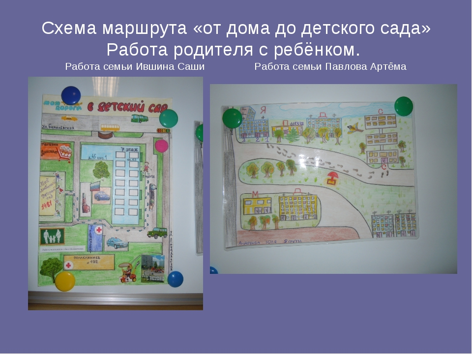 Схема маршрута «от дома до детского сада» Работа родителя с ребёнком. Работа...
