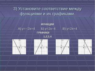 3) Установите соответствие между функциями и их графиками. ФУНКЦИИ А) y=−2x+