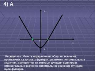 х у 0 -2 2 -2 Определить область определения, область значений, промежутки на