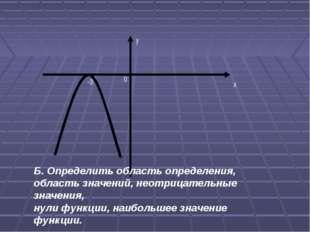 х у 0 -3 Б. Определить область определения, область значений, неотрицательные