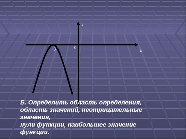 х у 0 -3 Б. Определить область определения, область значений, неотрицательные...