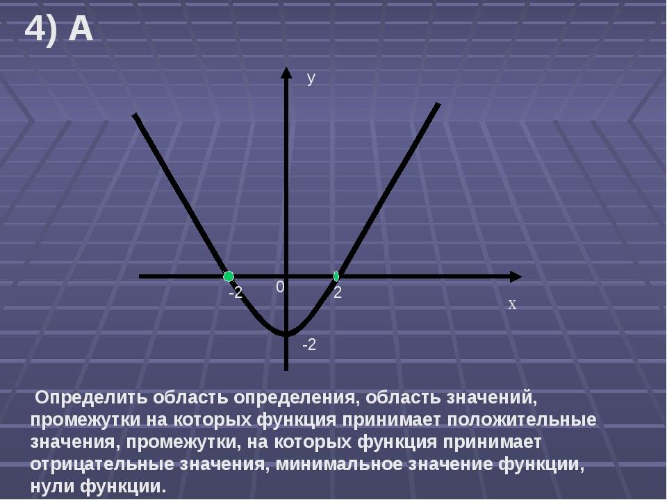 х у 0 -2 2 -2 Определить область определения, область значений, промежутки на...