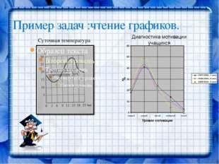 Пример задач :чтение графиков. Суточная температура