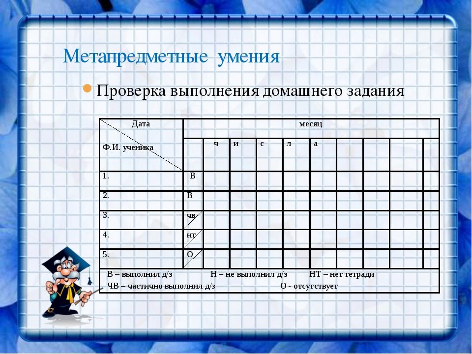 Проверка выполнения домашнего задания Метапредметные умения