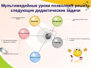 Мультимедийные уроки позволяют решить следующие дидактические задачи 4. Сформ