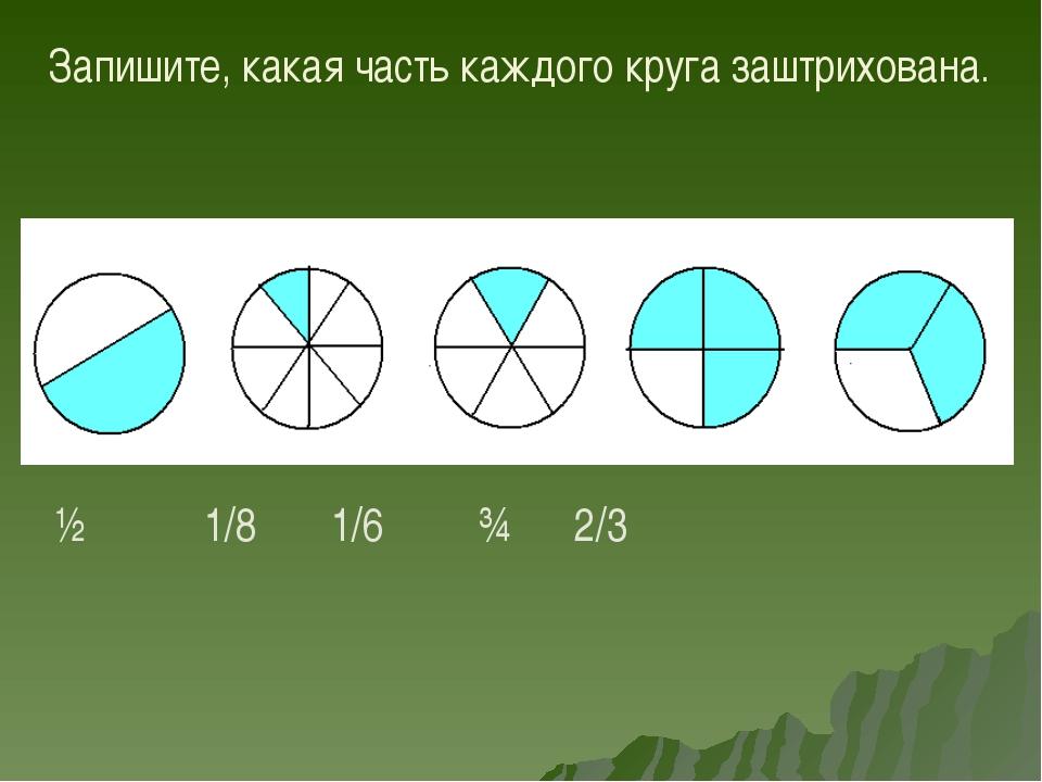 Запишите, какая часть каждого круга заштрихована. ½ 1/8 1/6 ¾ 2/3
