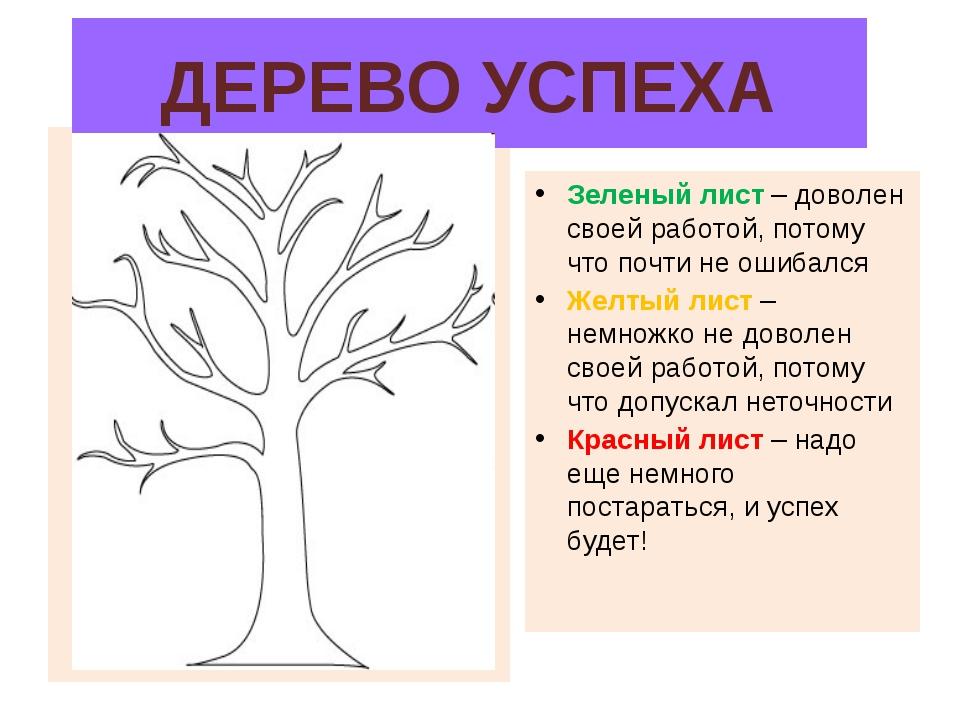 дерево успехов успеха на уроке картинки прямостоячим стеблем