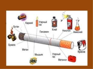 Табачный дым содержит в себе около 4 тысяч химических соединений. Из них 70 э
