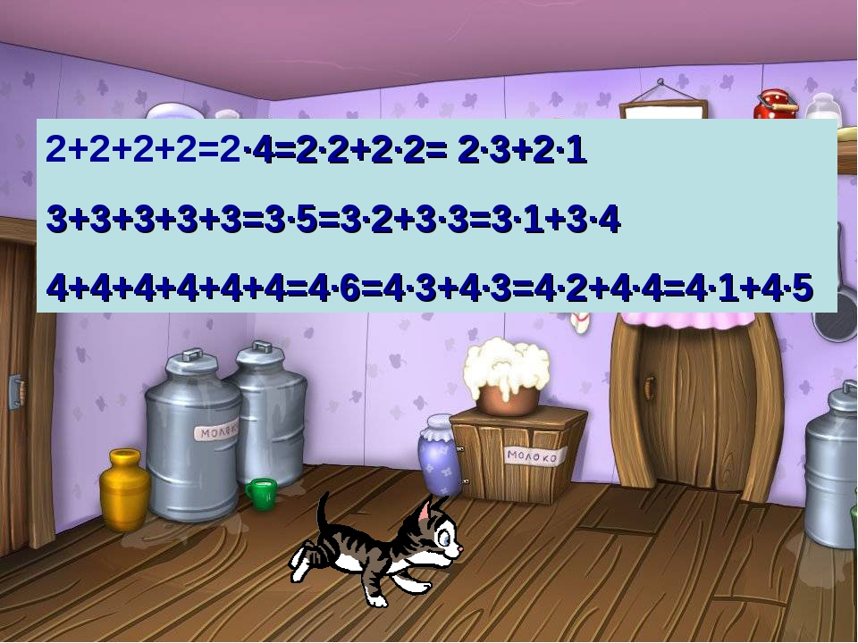 2+2+2+2=2∙4=2∙2+2∙2= 2∙3+2∙1 3+3+3+3+3=3∙5=3∙2+3∙3=3∙1+3∙4 4+4+4+4+4+4=4∙6=4∙...