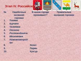 ЭтапIV. Российский № Ошибочные названия горожан В каком городе проживают? Пра