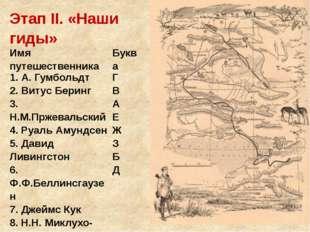 ЭтапII. «Наши гиды» Имя путешественника Буква 1. А. Гумбольдт 2.ВитусБеринг 3