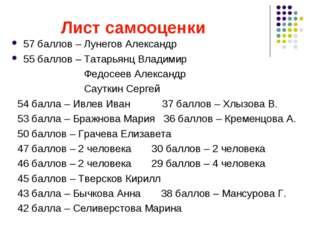 Лист самооценки 57 баллов – Лунегов Александр 55 баллов – Татарьянц Владимир