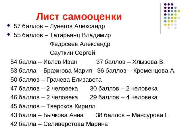 Лист самооценки 57 баллов – Лунегов Александр 55 баллов – Татарьянц Владимир...