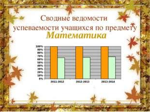 Сведения о наличии отличников 2011-2012учебный год 4 человека 2012-2013учебны