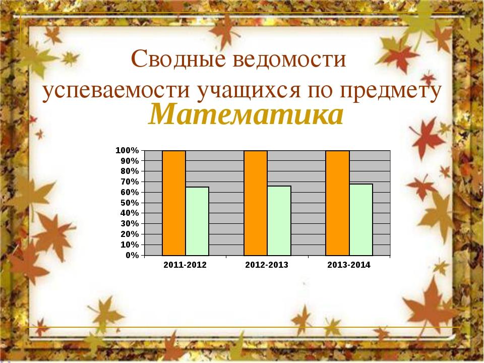 Сведения о наличии отличников 2011-2012учебный год 4 человека 2012-2013учебны...
