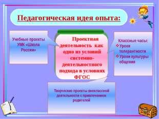 Теоретическая база Виды проектов монопроекты монопроекты Межпредметные проект