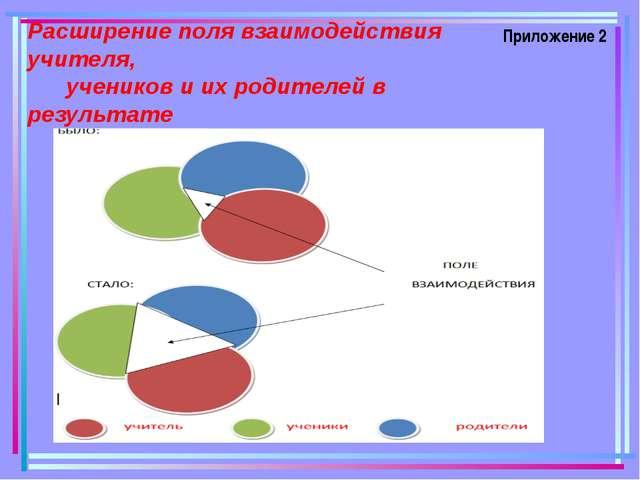 Творческий проект «Живая азбука» Характеристика проекта: По профилю: обучени...
