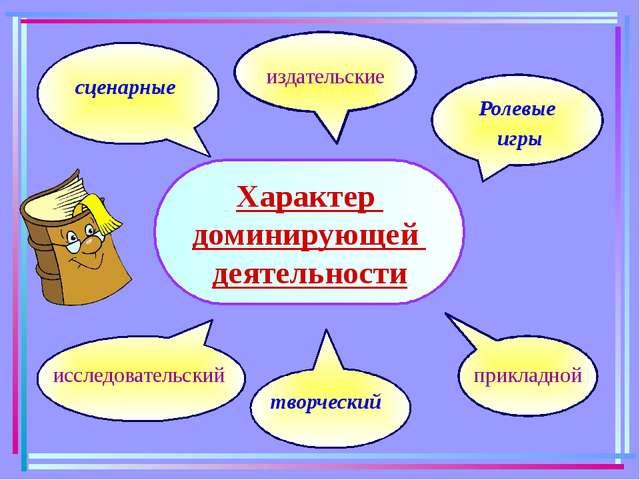 Координация проекта открытая скрытая Продолжительность выполнения Краткосрочн...