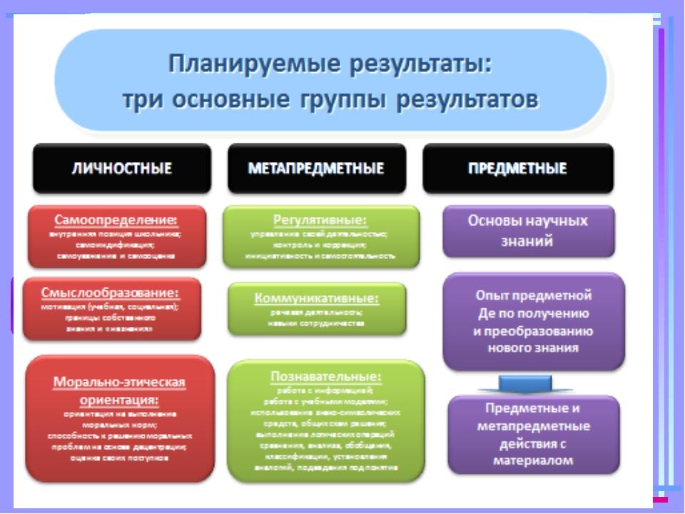 Активно действовать Находить оригинальные решения любых жизненных проблем Гр...