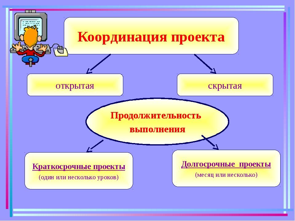 Этапы работы над проектом Заключительный Подготовительный Конструктивный Тех...