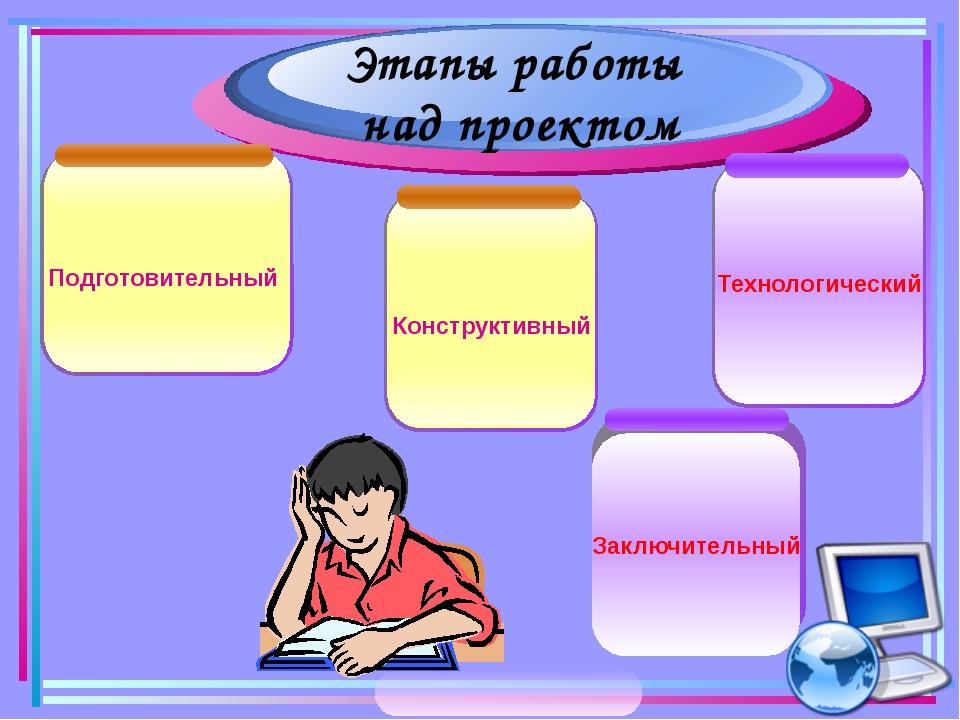 Расширился круг друзей учащихся Возросла активность Дети научились вести диа...