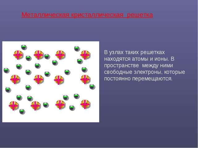 Металлическая кристаллическая решетка В узлах таких решетках находятся атомы...