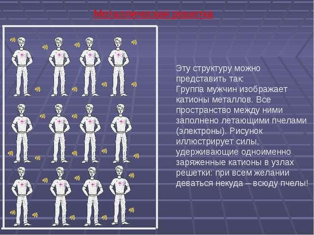 Металлическая решетка Эту структуру можно представить так: Группа мужчин изоб...