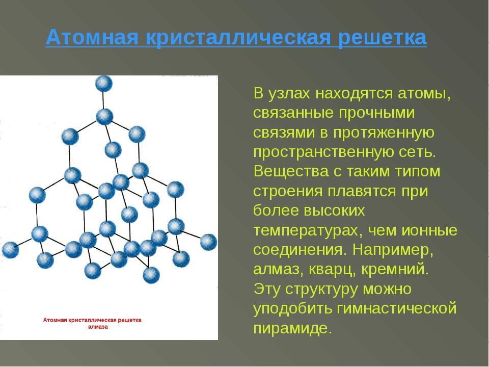 Атомная кристаллическая решетка В узлах находятся атомы, связанные прочными с...