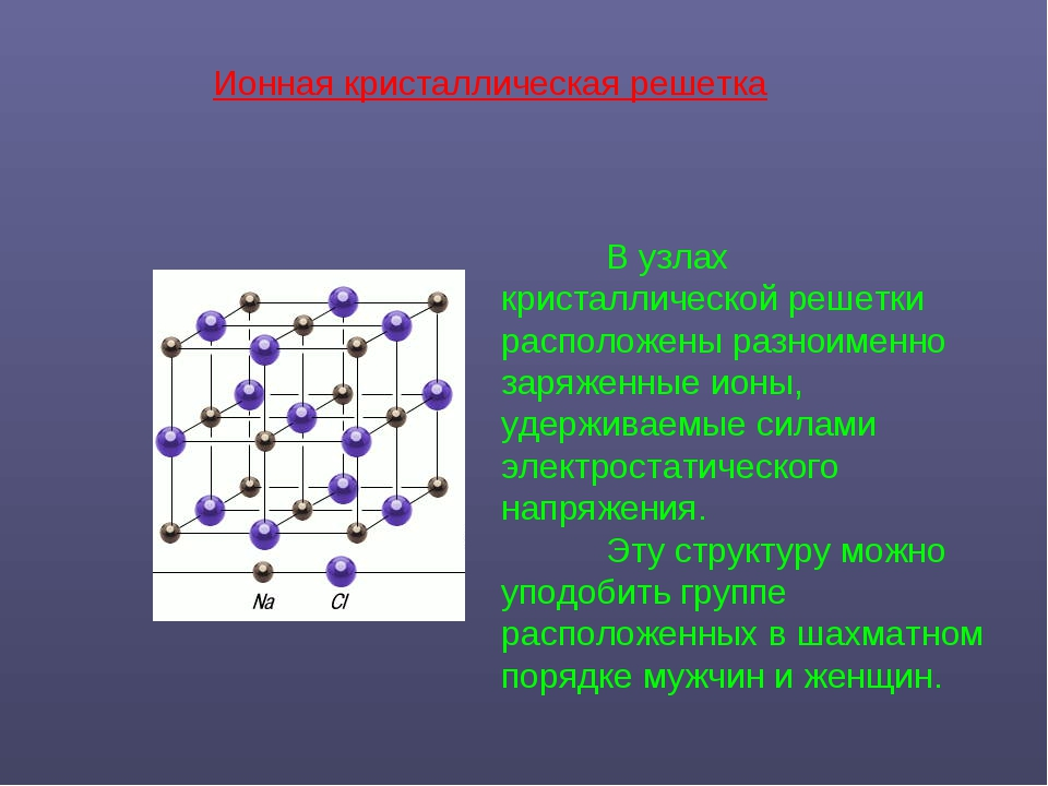 В узлах кристаллической решетки расположены разноименно заряженные ионы, уде...